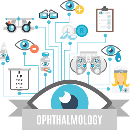 ophthalmology-medical